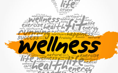 Promoting Employee Wellbeing